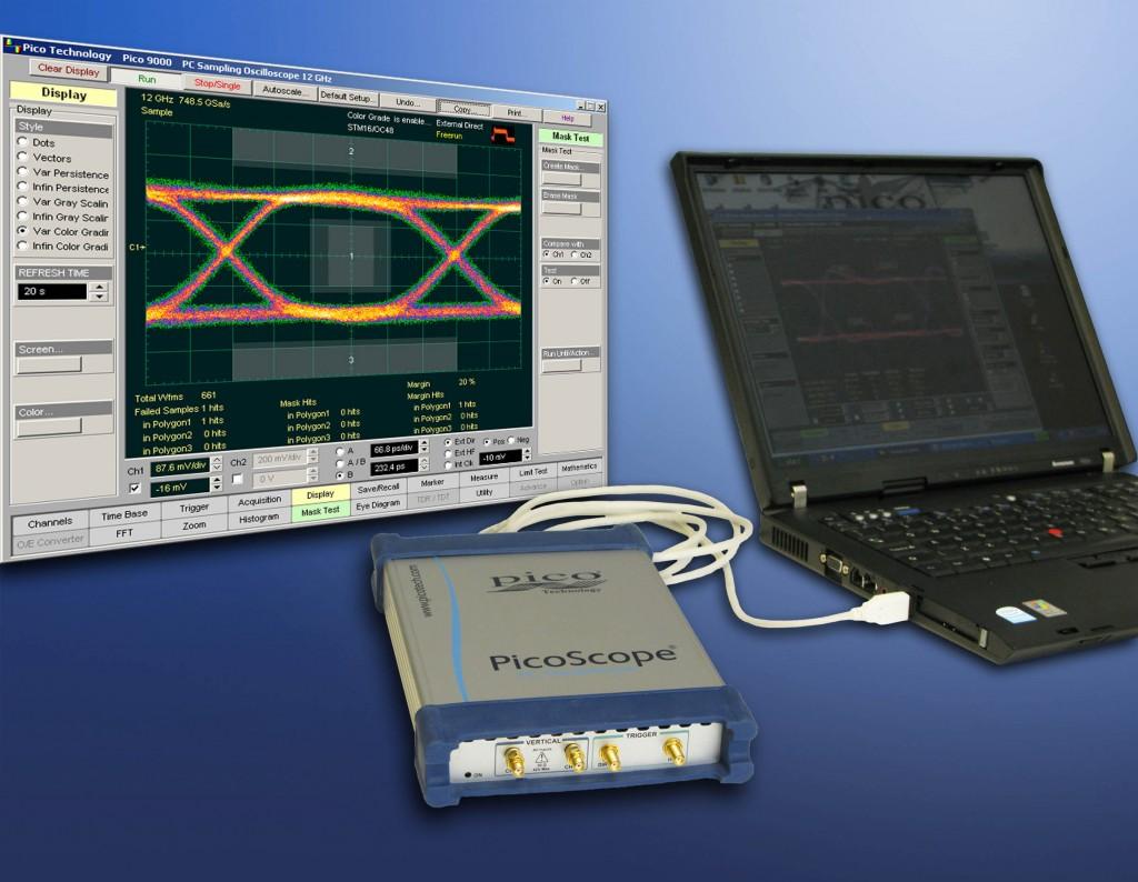 Oscilloscopi da 12 GHz!