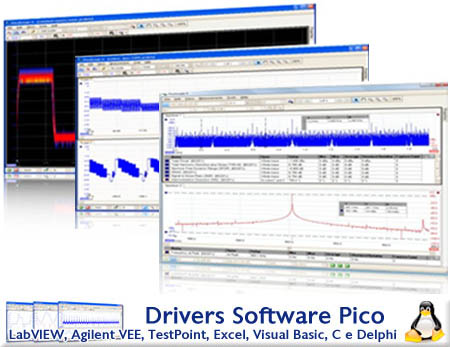 Driver ed esempi per Software Pico Technology