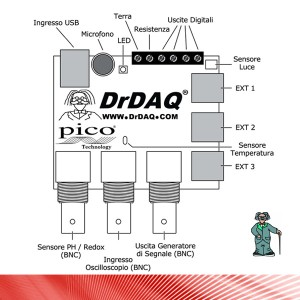 Foto prodotto USB Dr.DAQ PH Measuring Kit